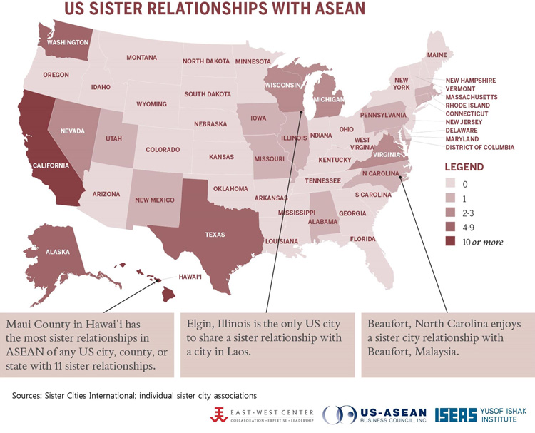 US Sister Relationships with ASEAN